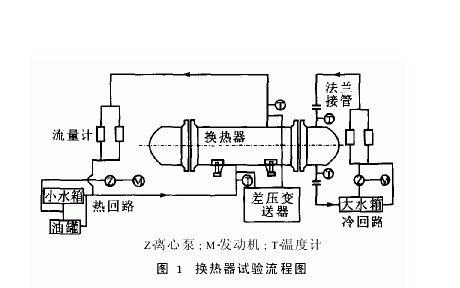 供暖配电箱二次电路实际接线图