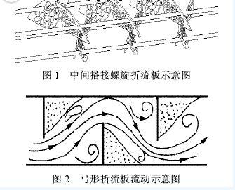 换热器;螺旋折流板;传热系数;管束;压力降管壳式换热器因具有结构简单